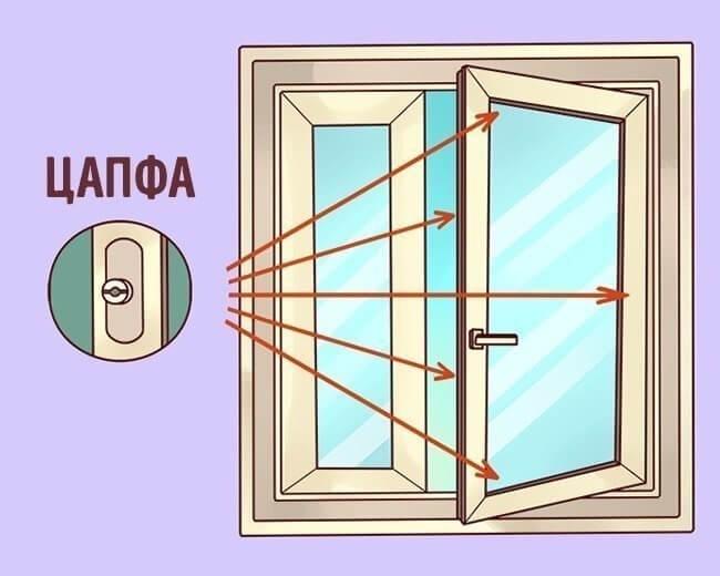Как подготовить пластиковые окна к зиме самим