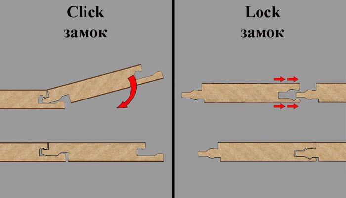 соединение ламината click и lock