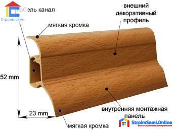 Монтаж пластикового плинтуса на линолеум