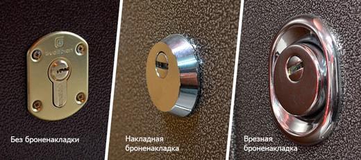Нужны ли броненакладки во входных дверях