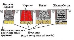 stolbchatij-fundament-2-768x415