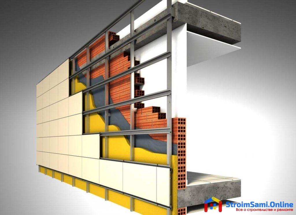 Вентилируемый фасад: технология и преимущества
