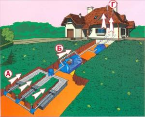 ustroystvo-avtonomnogo-vodozabora-1