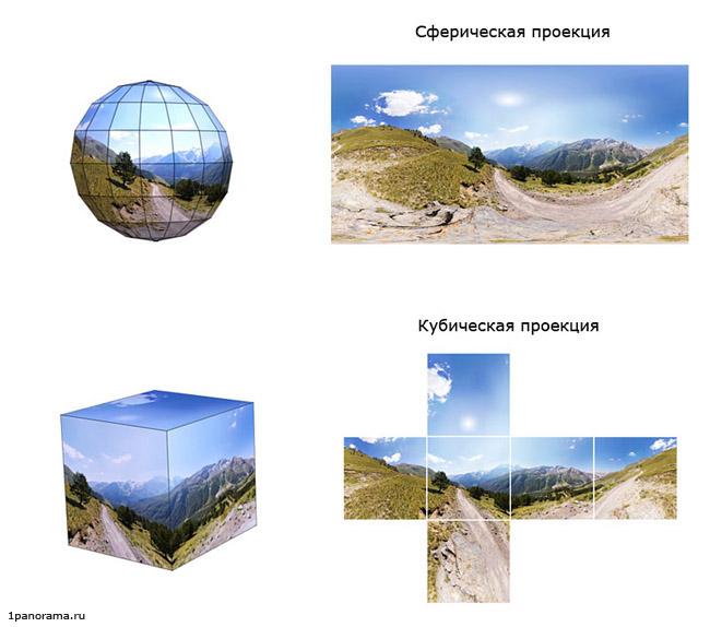 01-panorama-kak-sdelat-proekciya